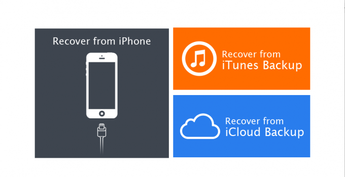 iPhone Data Recovery Utility